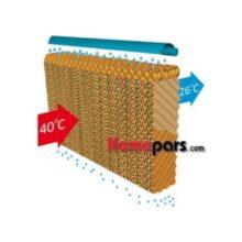 پد سلولزی کولر ۷۵۰۰ کد : NK-35918
